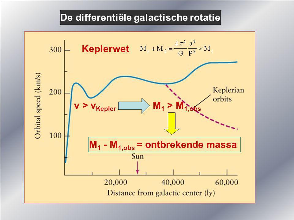 De differentiële galactische rotatie M1 - M1,obs = ontbrekende massa