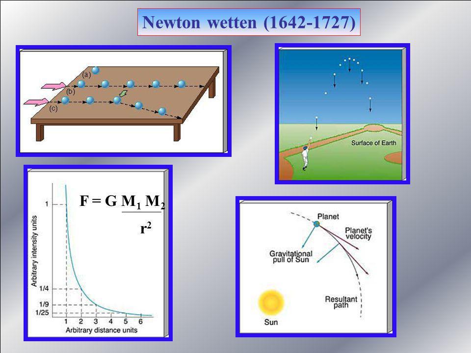 Newton wetten (1642-1727) F = G M1 M2 r2