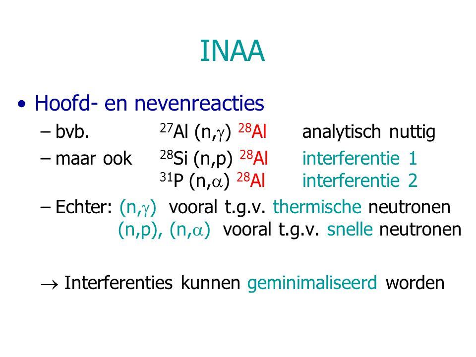 INAA Hoofd- en nevenreacties bvb. 27Al (n,g) 28Al analytisch nuttig
