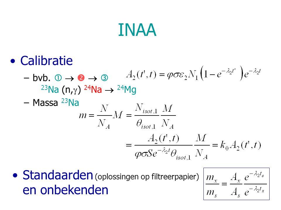 INAA Calibratie. bvb.      23Na (n,g) 24Na  24Mg.