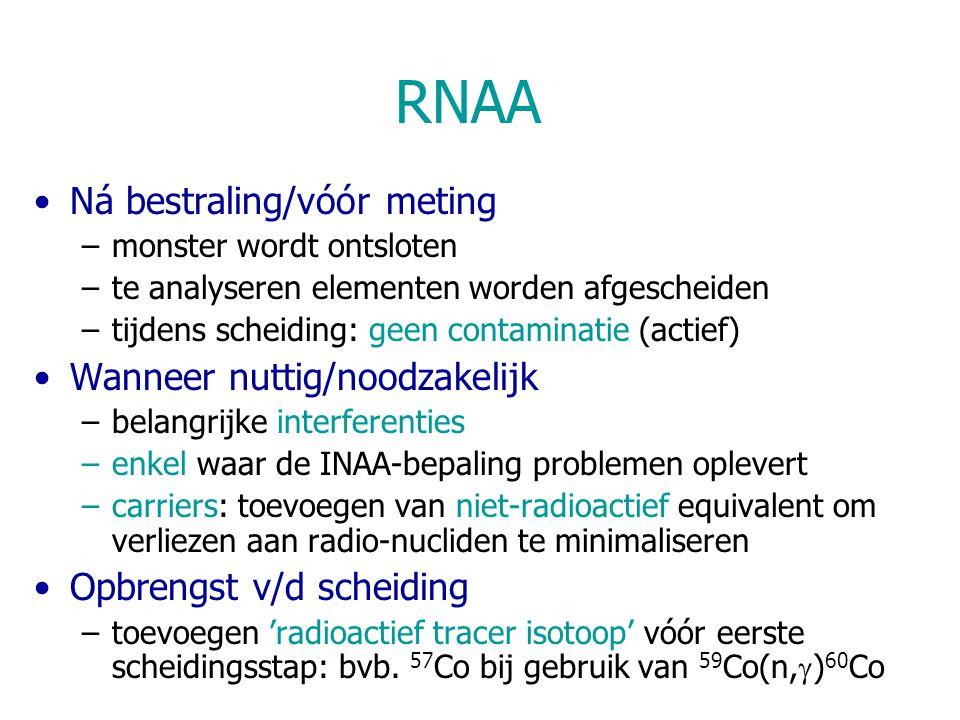 RNAA Ná bestraling/vóór meting Wanneer nuttig/noodzakelijk
