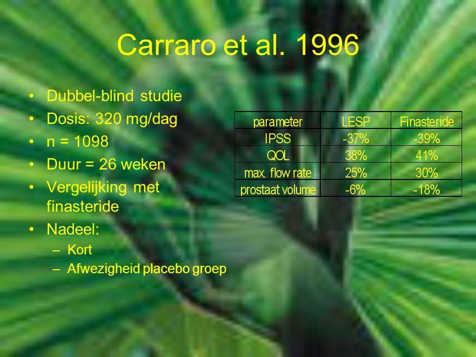 Carraro et al. 1996 Dubbel-blind studie Dosis: 320 mg/dag n = 1098