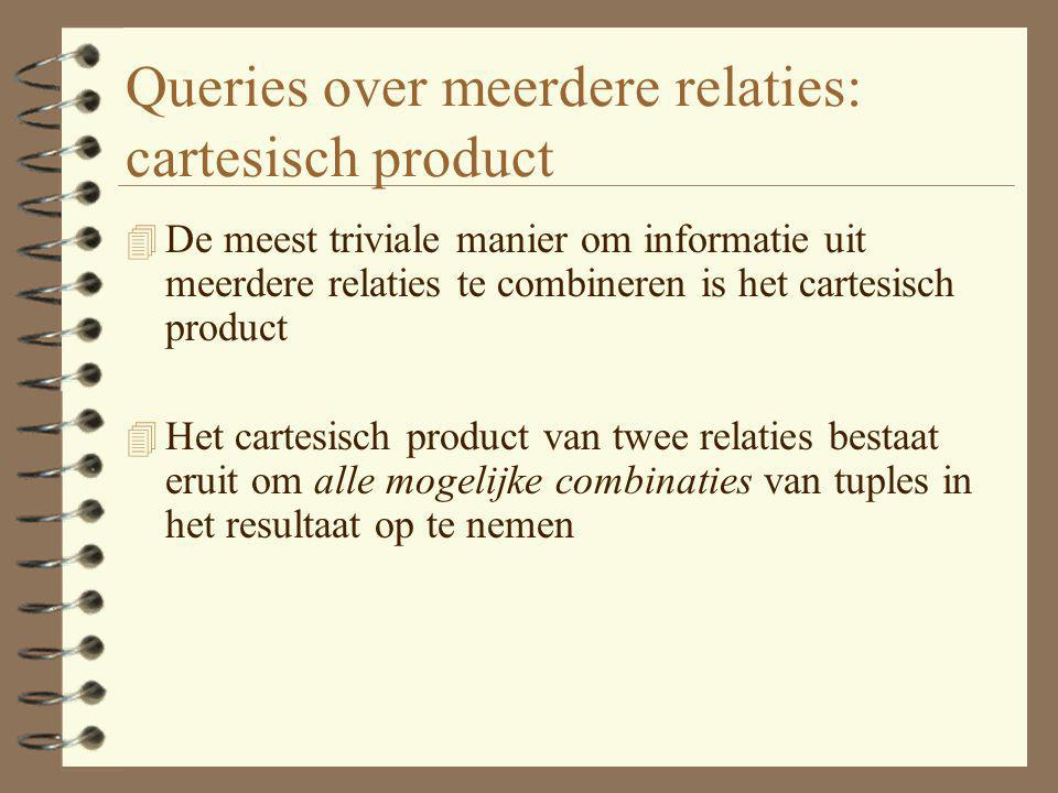 Queries over meerdere relaties: cartesisch product