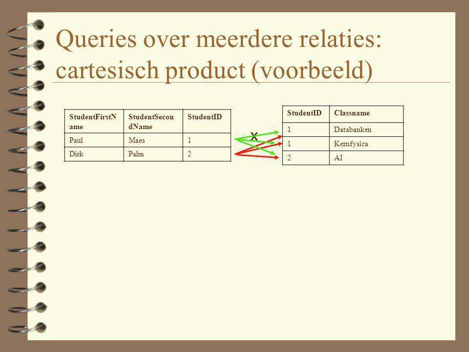 Queries over meerdere relaties: cartesisch product (voorbeeld)