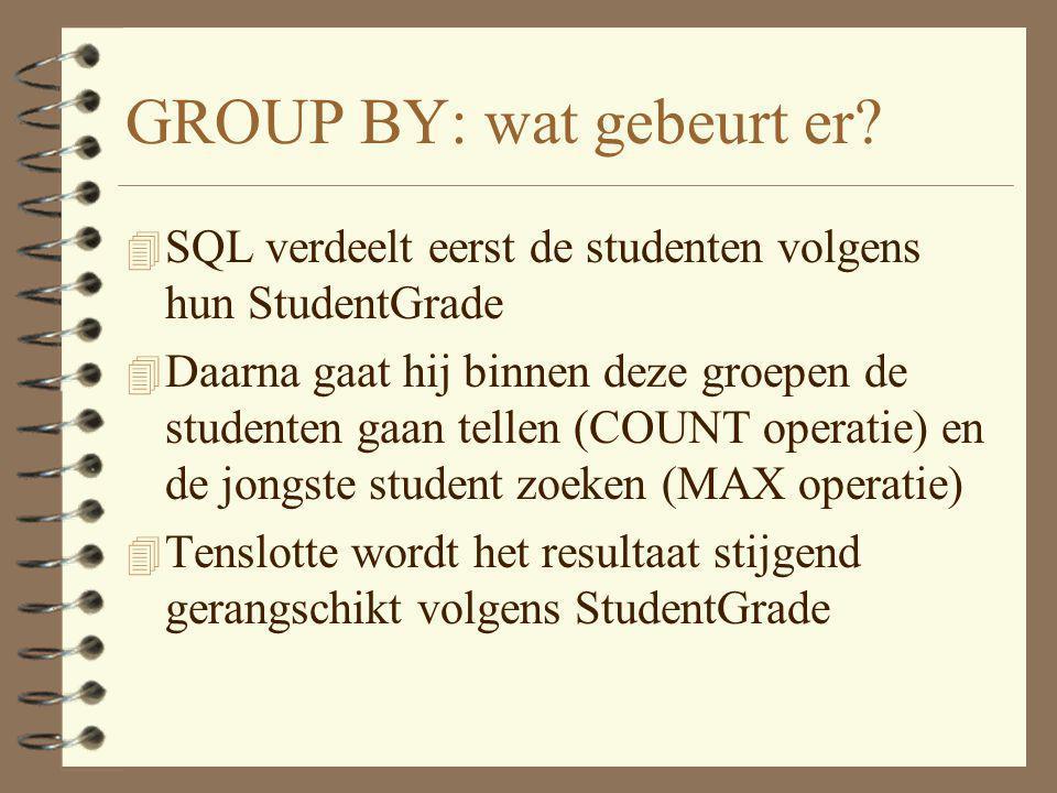 GROUP BY: wat gebeurt er