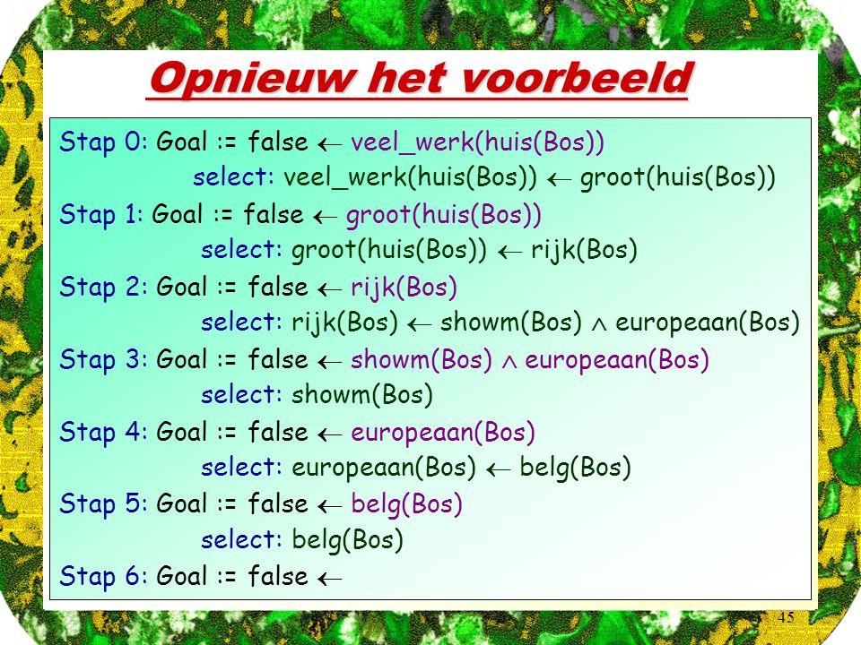 Opnieuw het voorbeeld Stap 0: Goal := false  veel_werk(huis(Bos))