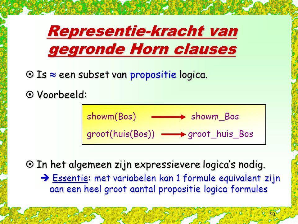 Representie-kracht van gegronde Horn clauses