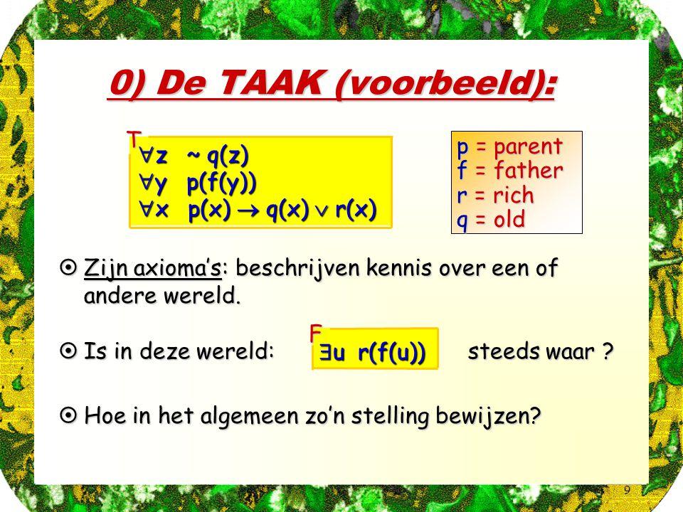 0) De TAAK (voorbeeld): z ~ q(z) y p(f(y)) x p(x)  q(x)  r(x) T