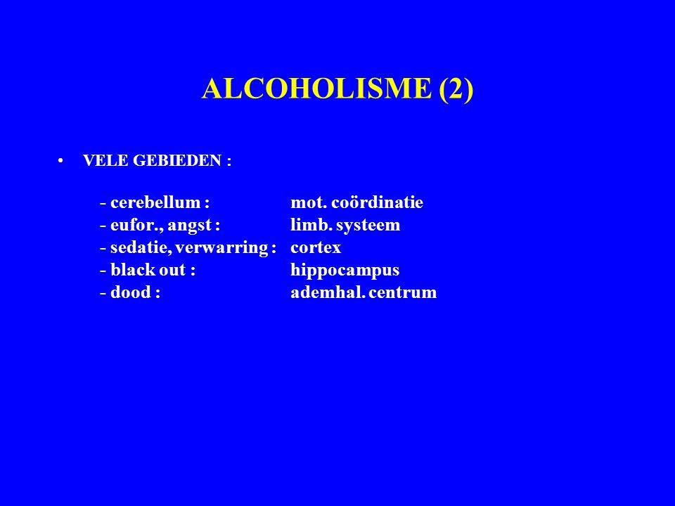 ALCOHOLISME (2)