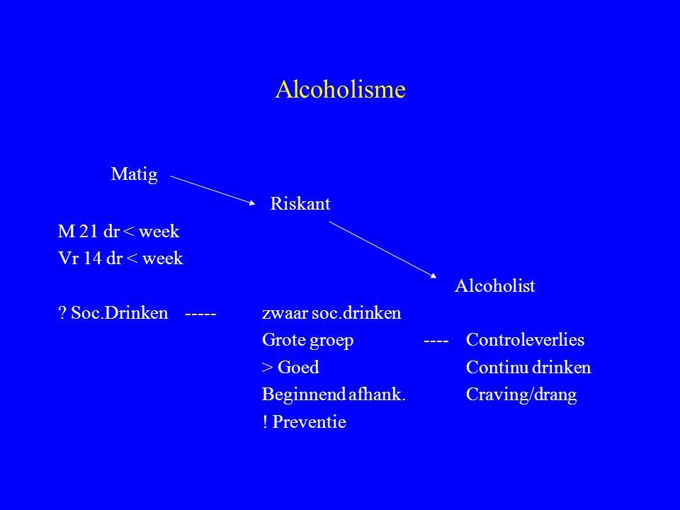 Matig Alcoholisme Riskant M 21 dr < week Vr 14 dr < week