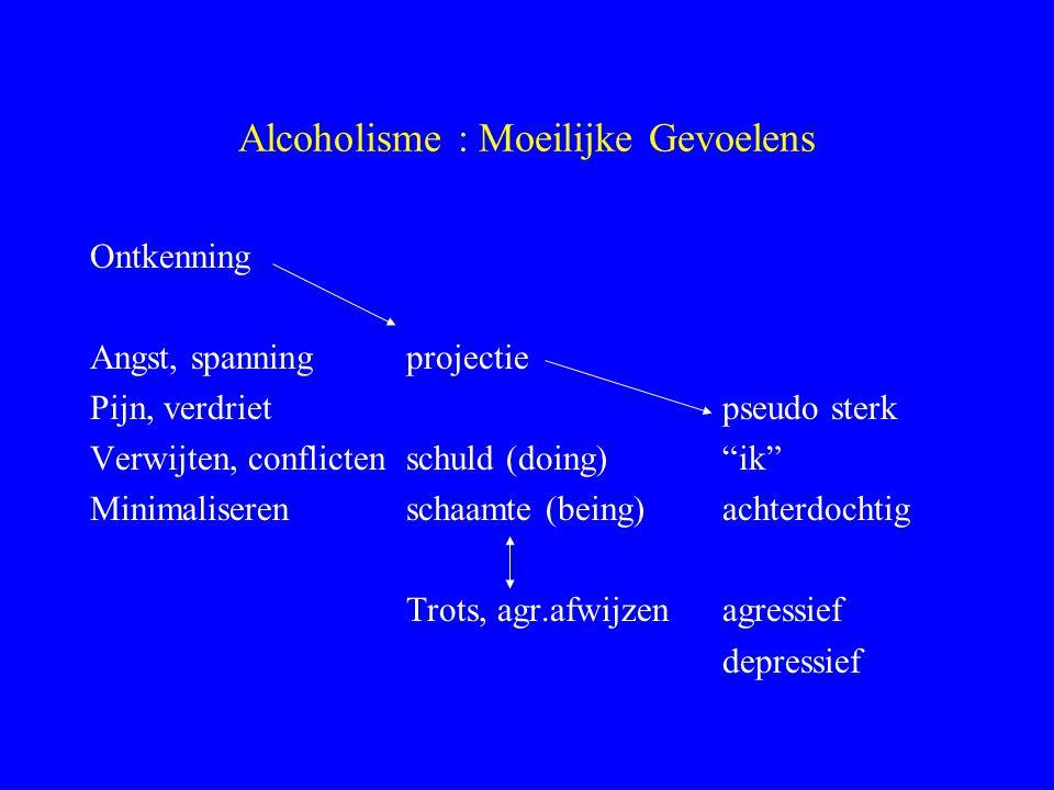 Alcoholisme : Moeilijke Gevoelens