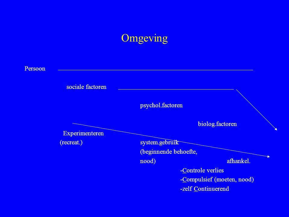Omgeving Persoon sociale factoren psychol.factoren biolog.factoren