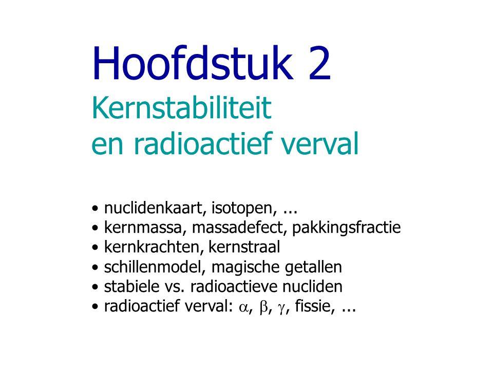 Hoofdstuk 2 Kernstabiliteit en radioactief verval