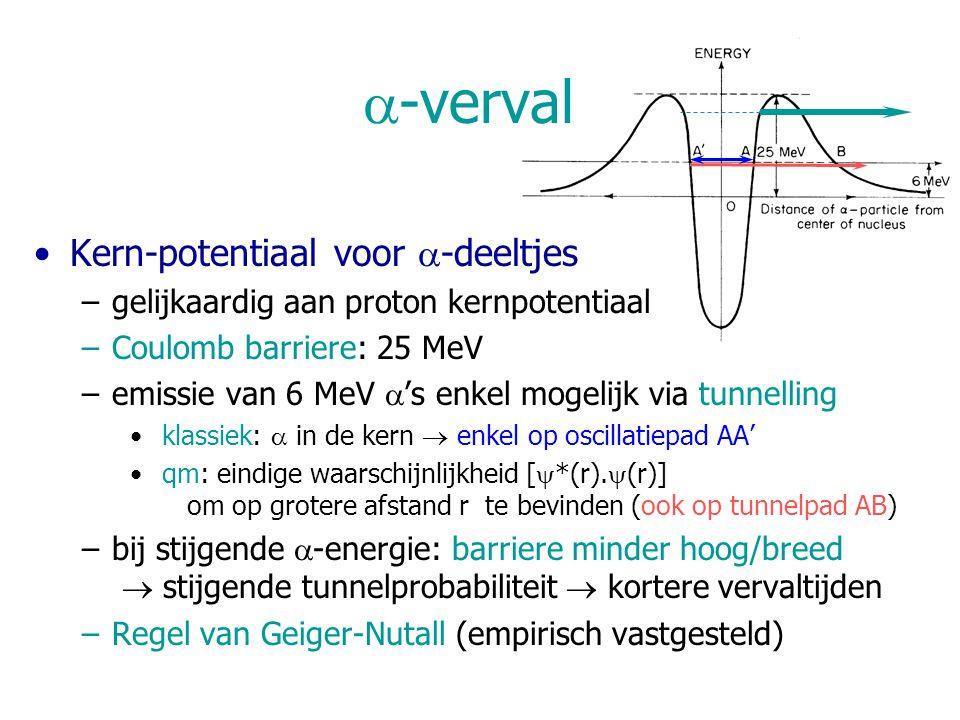 a-verval Kern-potentiaal voor a-deeltjes