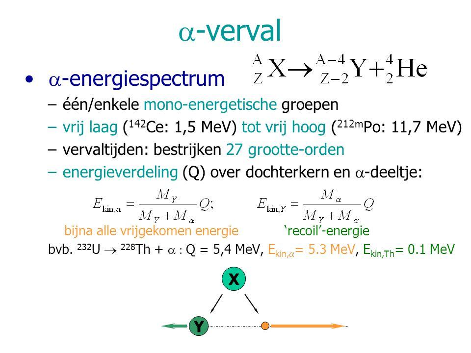 a-verval a-energiespectrum één/enkele mono-energetische groepen