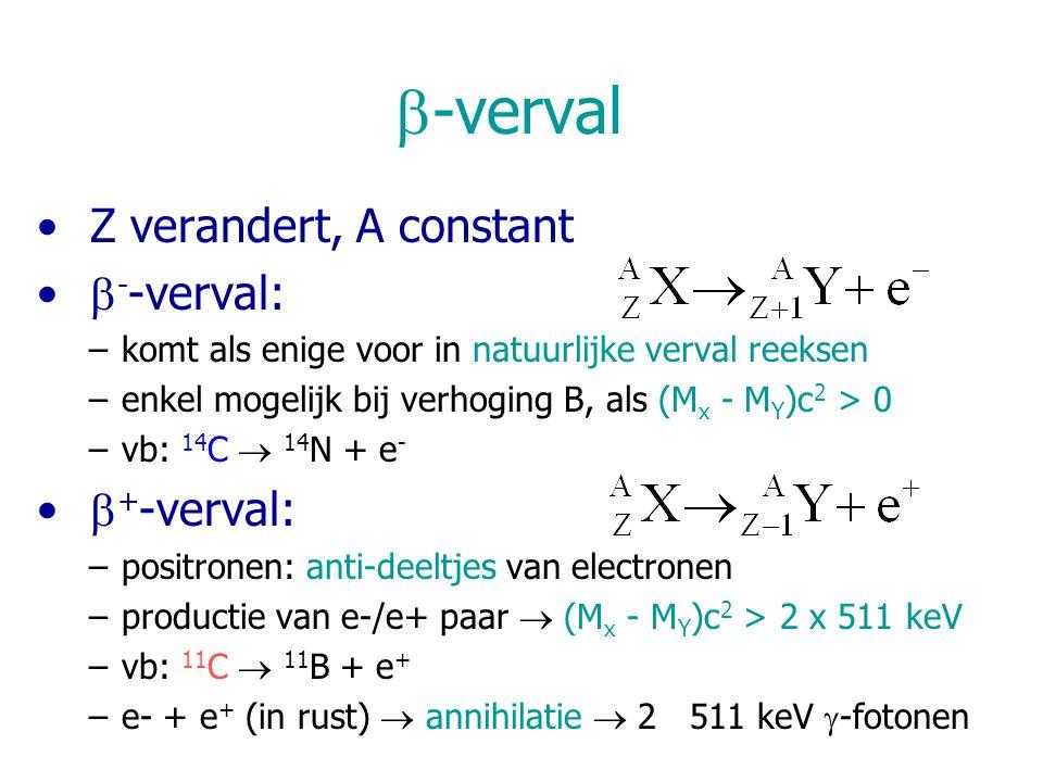 b-verval Z verandert, A constant b--verval: b+-verval: