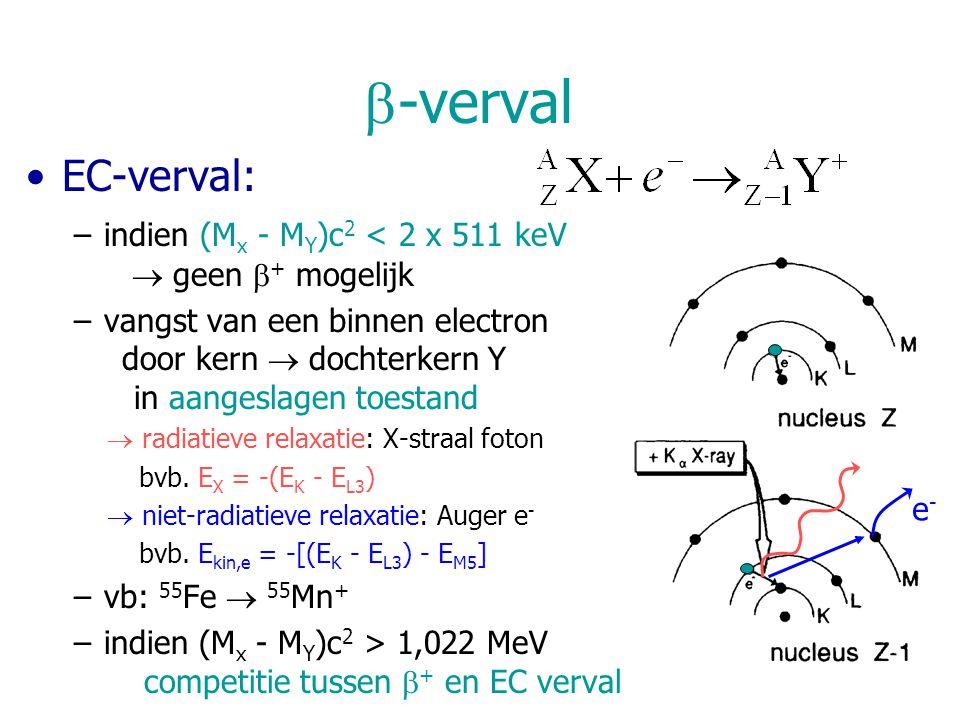b-verval EC-verval: indien (Mx - MY)c2 < 2 x 511 keV  geen b+ mogelijk.