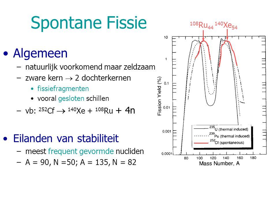 Spontane Fissie Algemeen Eilanden van stabiliteit 108Ru44 140Xe54