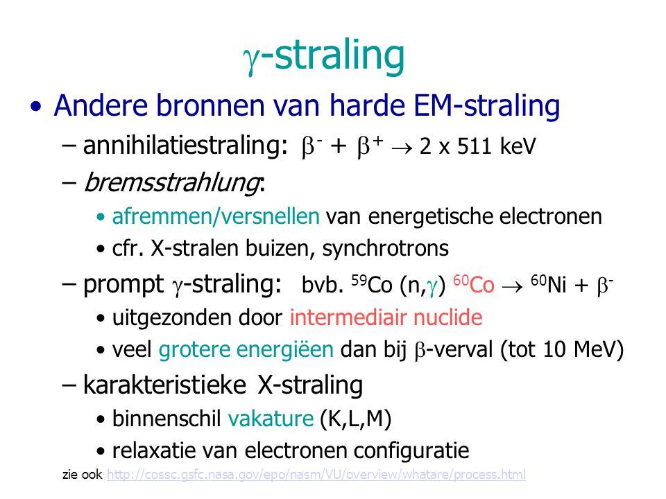 g-straling Andere bronnen van harde EM-straling