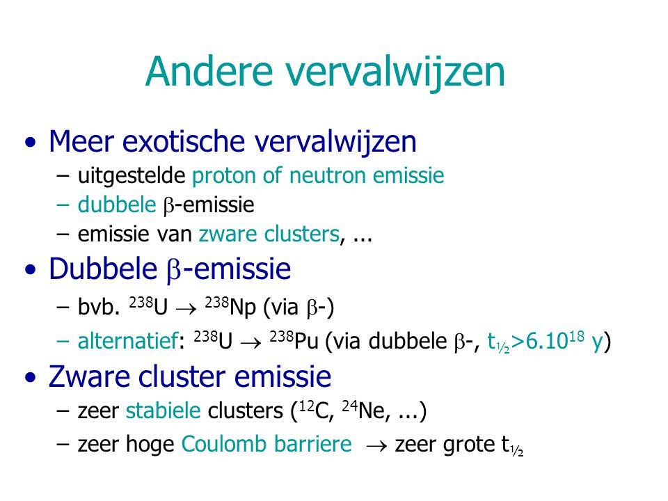 Andere vervalwijzen Meer exotische vervalwijzen Dubbele b-emissie