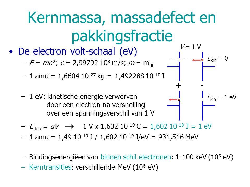 Kernmassa, massadefect en pakkingsfractie