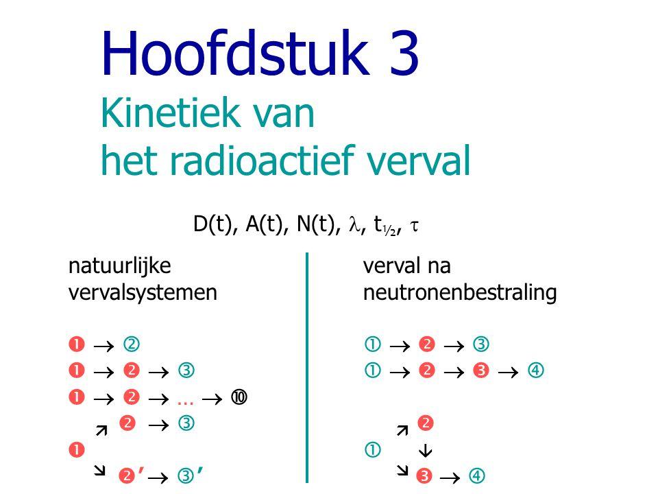 Hoofdstuk 3 Kinetiek van het radioactief verval