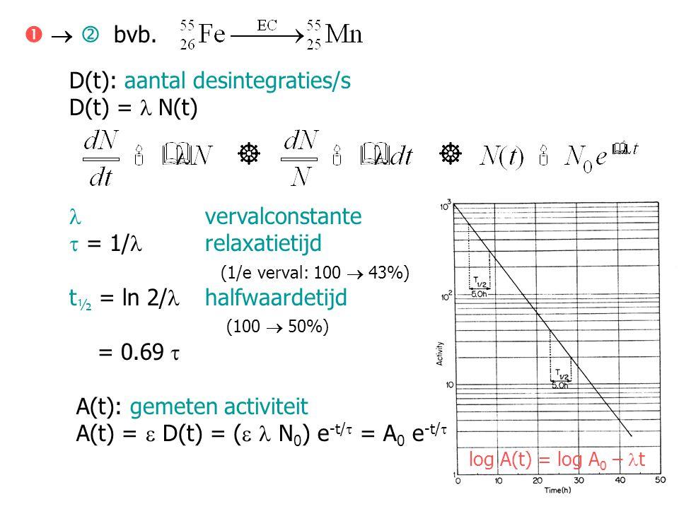 D(t): aantal desintegraties/s D(t) = l N(t)
