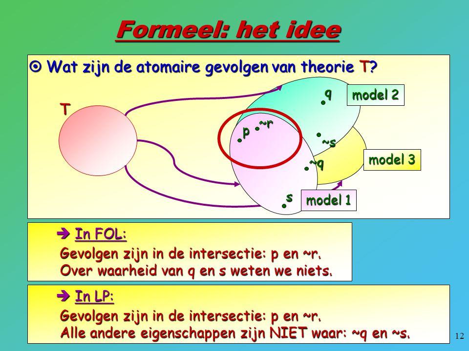 Formeel: het idee Wat zijn de atomaire gevolgen van theorie T T