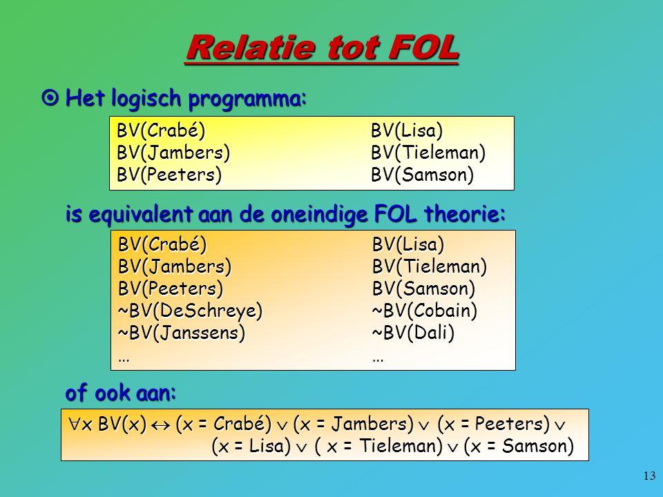 Relatie tot FOL Het logisch programma: