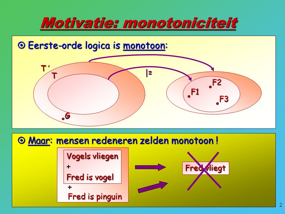 Motivatie: monotoniciteit
