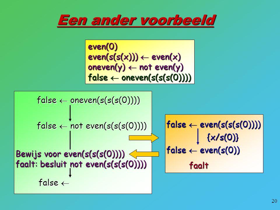 Een ander voorbeeld even(0) even(s(s(x)))  even(x)