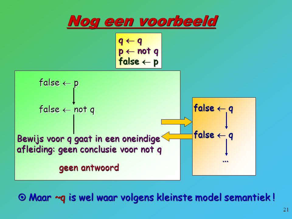 Nog een voorbeeld q  q. p  not q. false  p. false  p. false  not q. false  q. false  q.