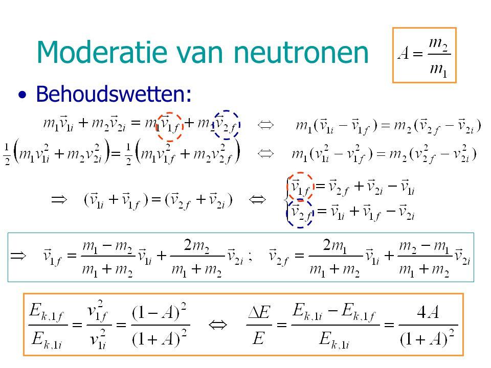 Moderatie van neutronen