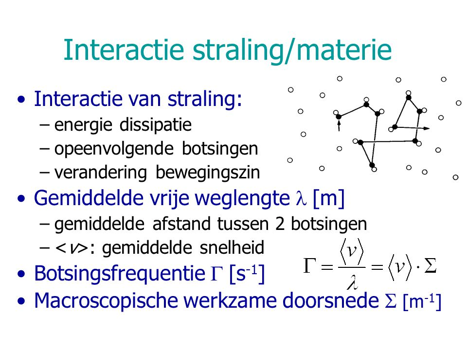 Interactie straling/materie