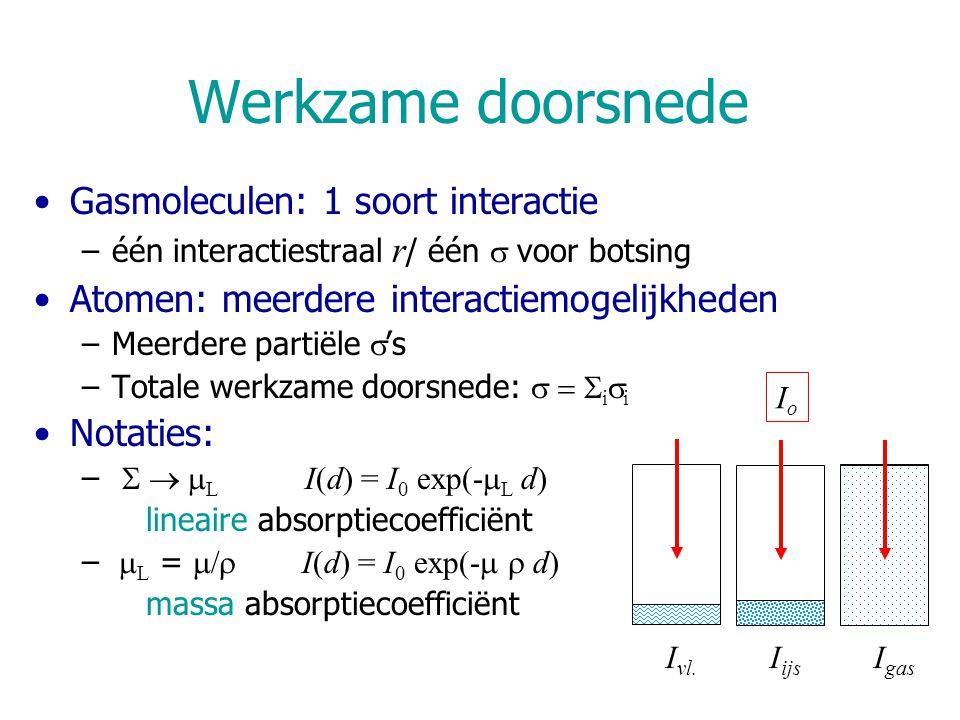 Werkzame doorsnede Gasmoleculen: 1 soort interactie