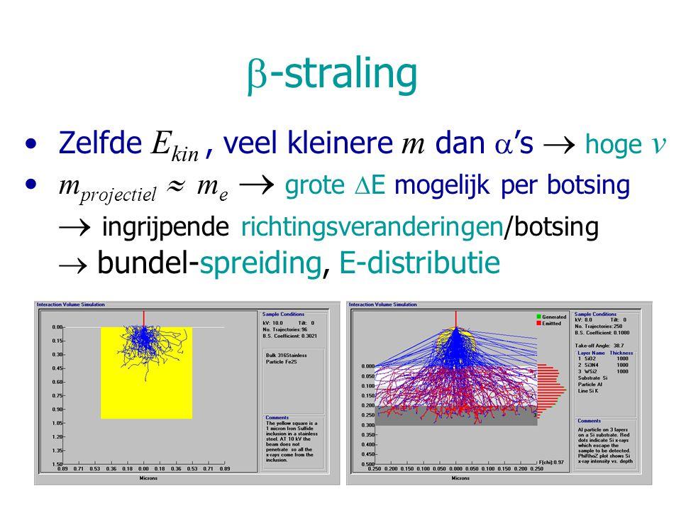 b-straling ingrijpende richtingsveranderingen/botsing