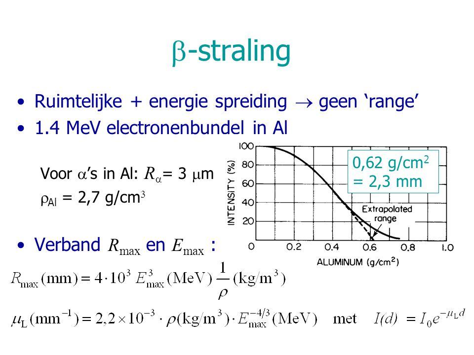 b-straling Ruimtelijke + energie spreiding  geen 'range'