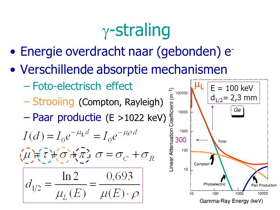 g-straling Energie overdracht naar (gebonden) e-