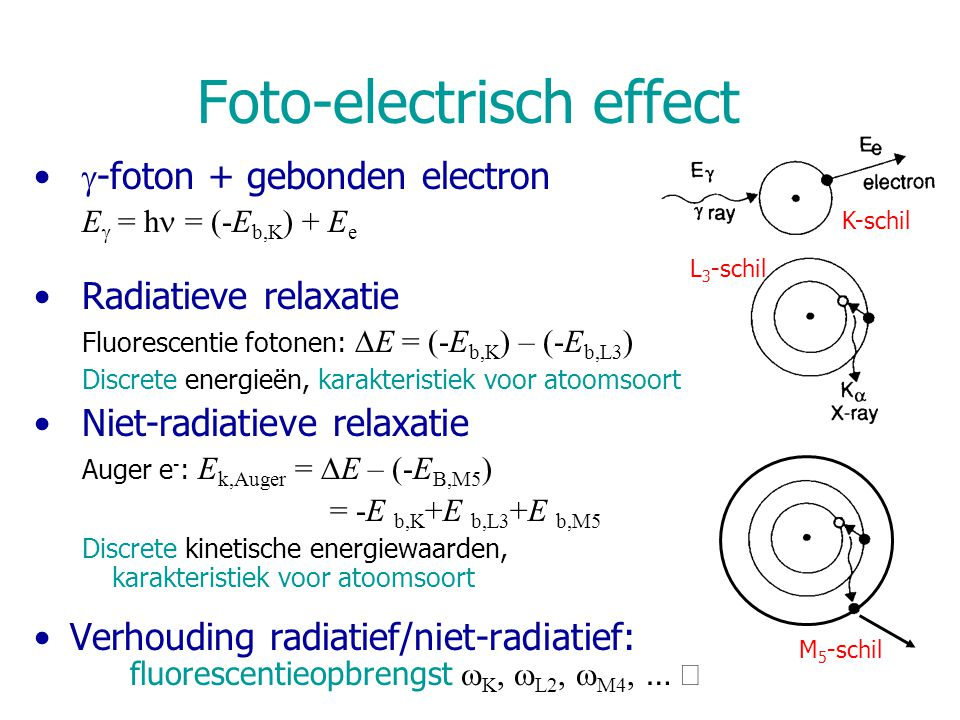 Foto-electrisch effect