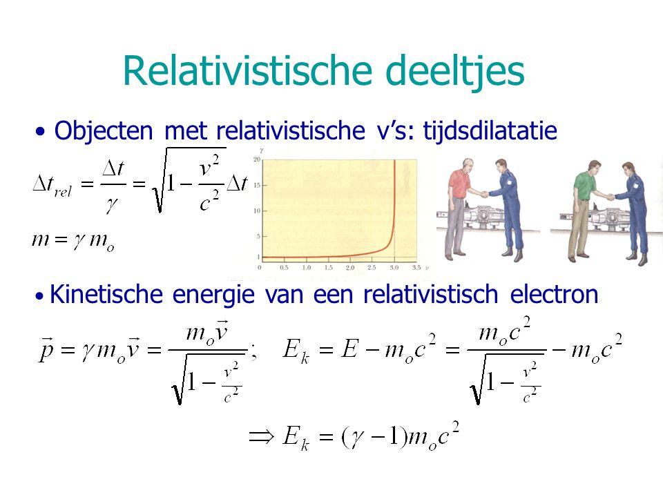 Relativistische deeltjes