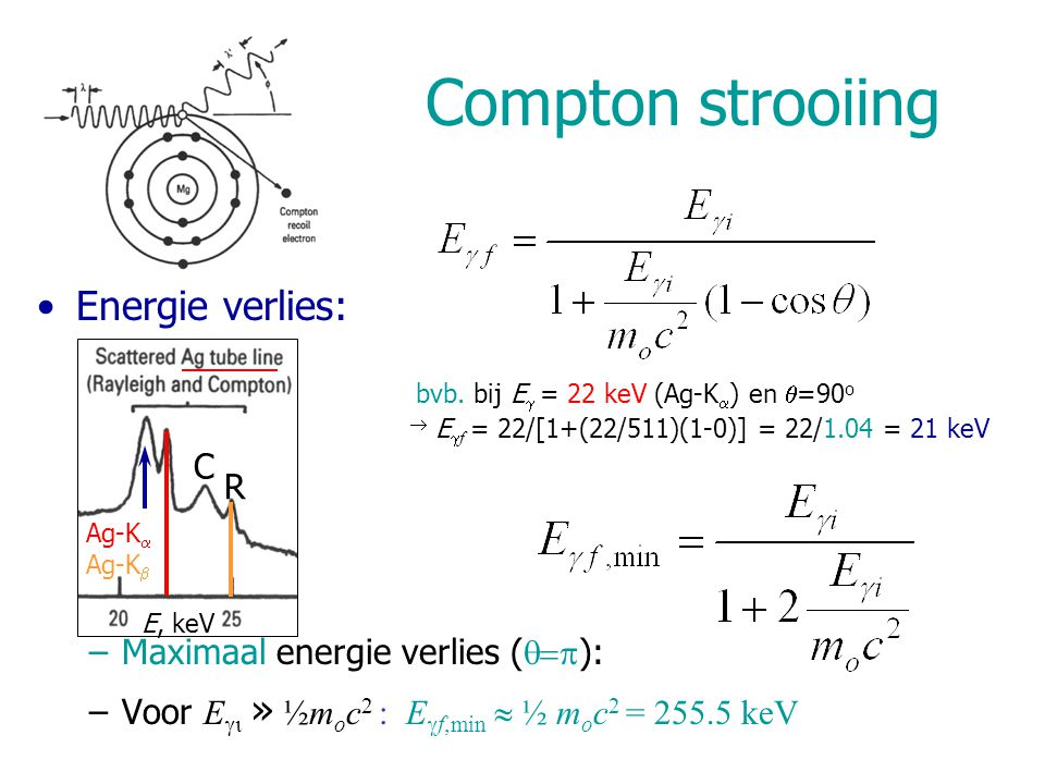 Compton strooiing Energie verlies: C Maximaal energie verlies (q=p): R