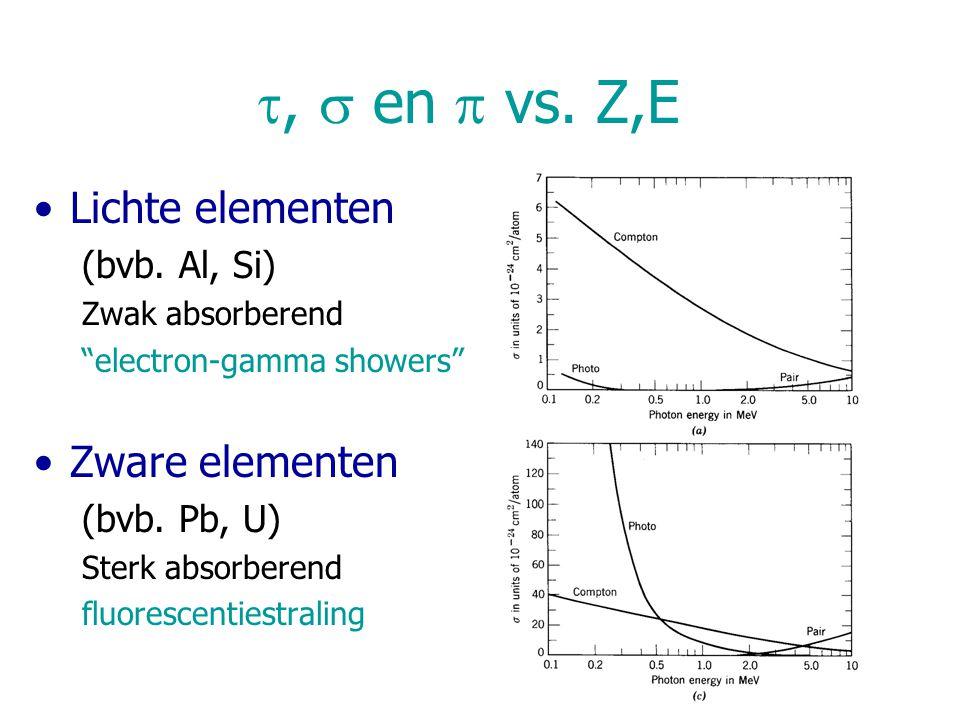 t, s en p vs. Z,E Lichte elementen Zware elementen (bvb. Al, Si)