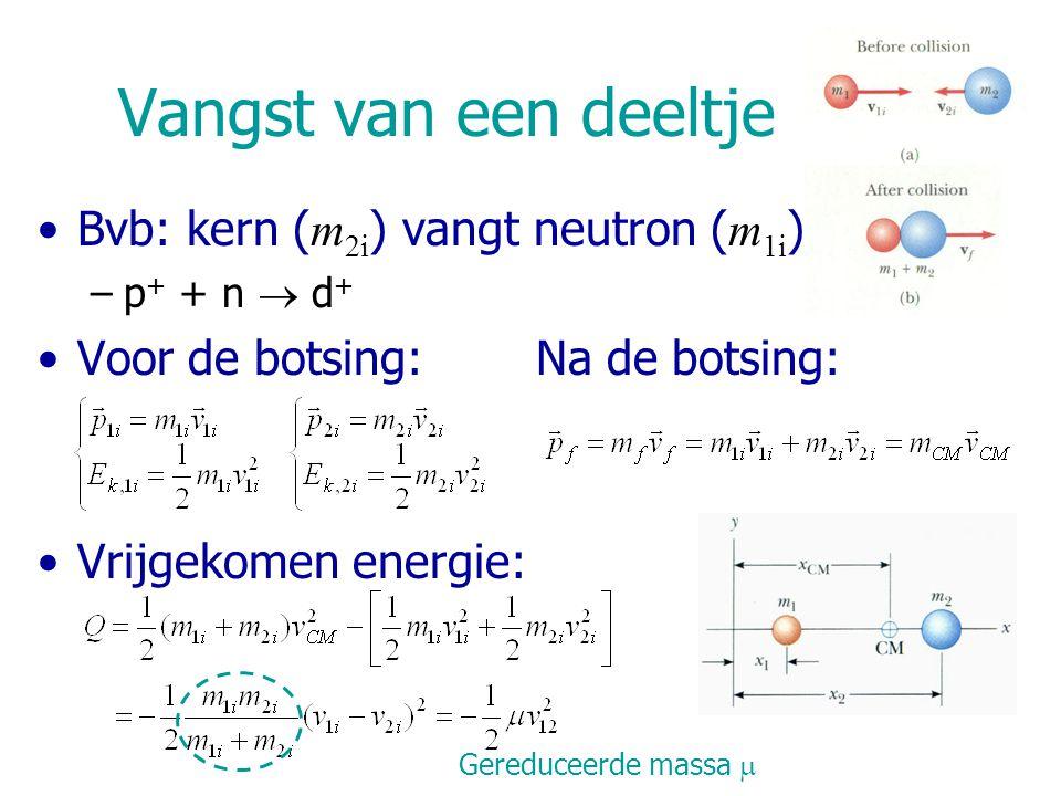 Vangst van een deeltje Bvb: kern (m2i) vangt neutron (m1i)