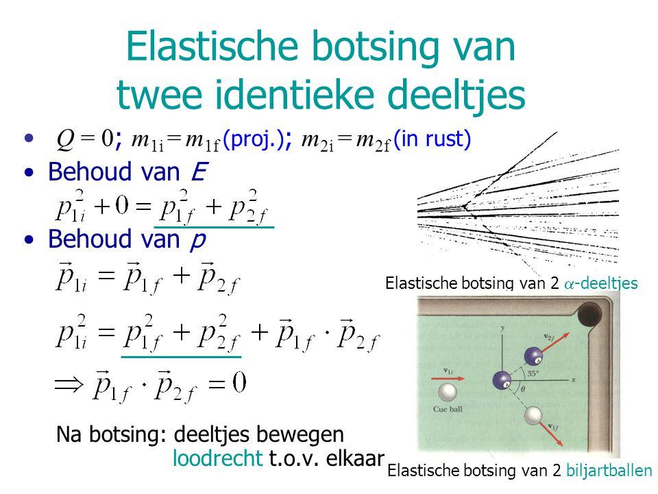 Elastische botsing van twee identieke deeltjes