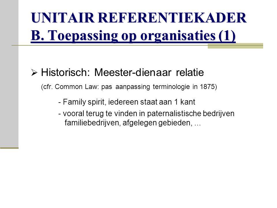 UNITAIR REFERENTIEKADER B. Toepassing op organisaties (1)