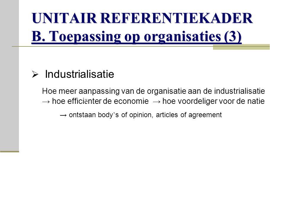 UNITAIR REFERENTIEKADER B. Toepassing op organisaties (3)