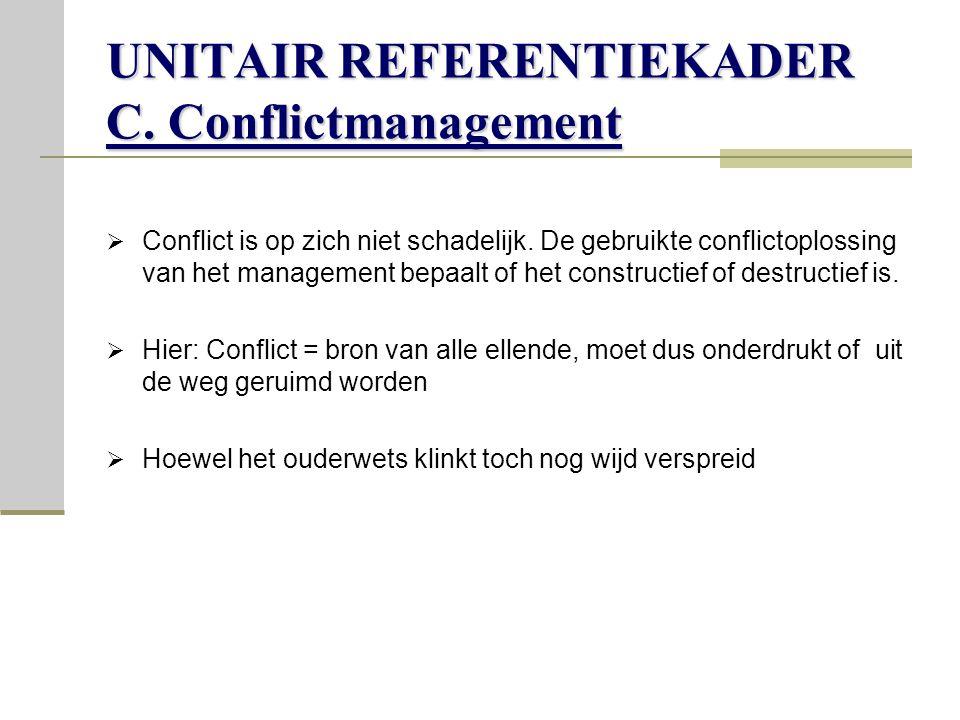 UNITAIR REFERENTIEKADER C. Conflictmanagement