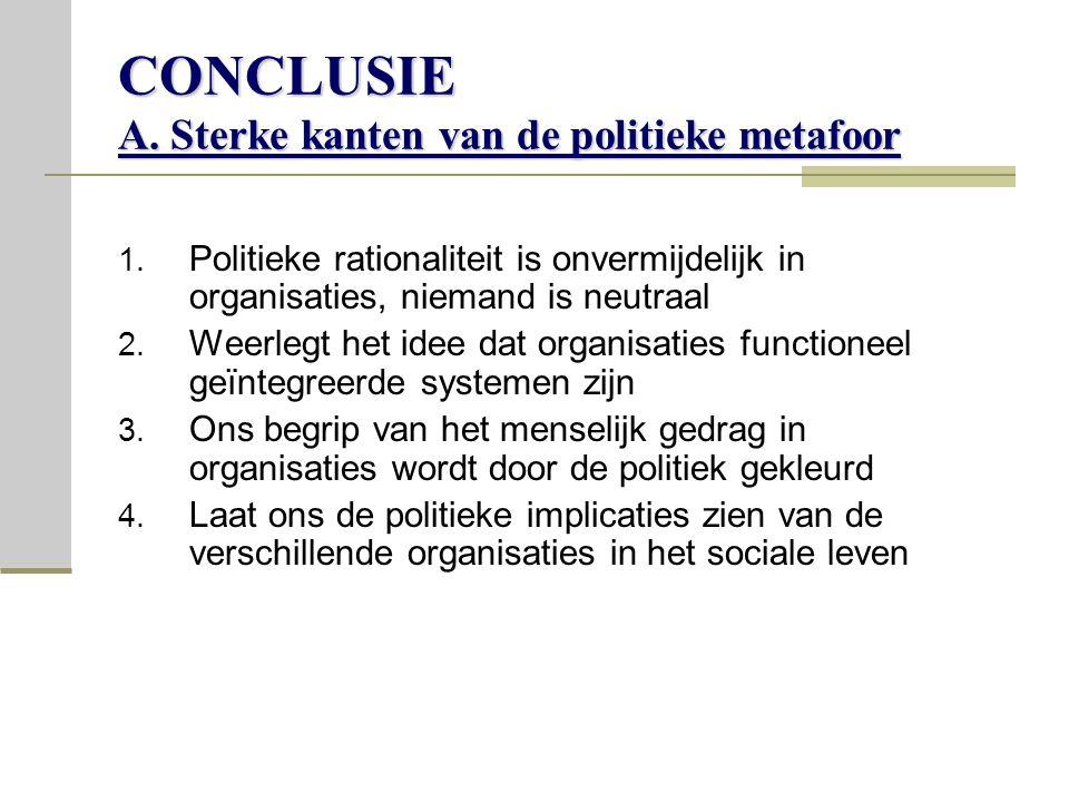 CONCLUSIE A. Sterke kanten van de politieke metafoor