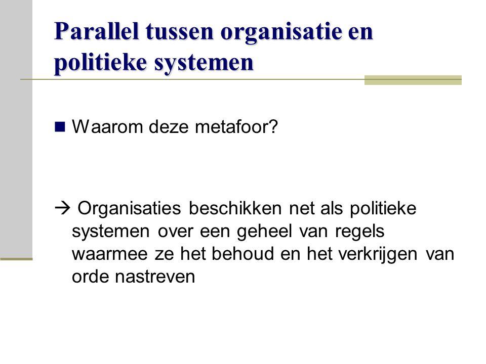 Parallel tussen organisatie en politieke systemen