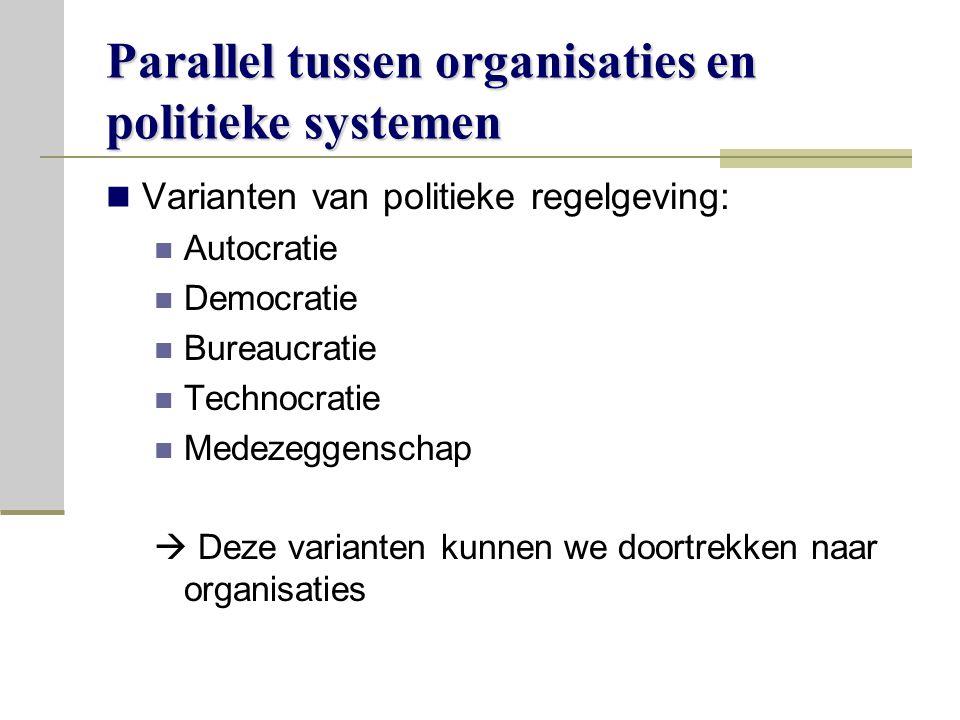 Parallel tussen organisaties en politieke systemen